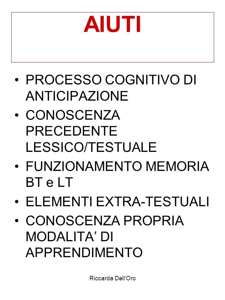 Riccarda Dell'Oro AIUTI PROCESSO COGNITIVO DI ANTICIPAZIONE CONOSCENZA PRECEDENTE LESSICO/TESTUALE FUNZIONAMENTO MEMORIA BT e LT ELEMENTI EXTRA-TESTUA