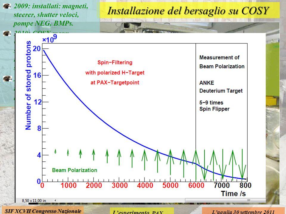 Lesperimento PAX Laquila 30 settembre 2011 SIF XCVII Congresso Nazionale Installazione del bersaglio su COSY 2009: installati: magneti, steerer, shutter veloci, pompe NEG, BMPs.