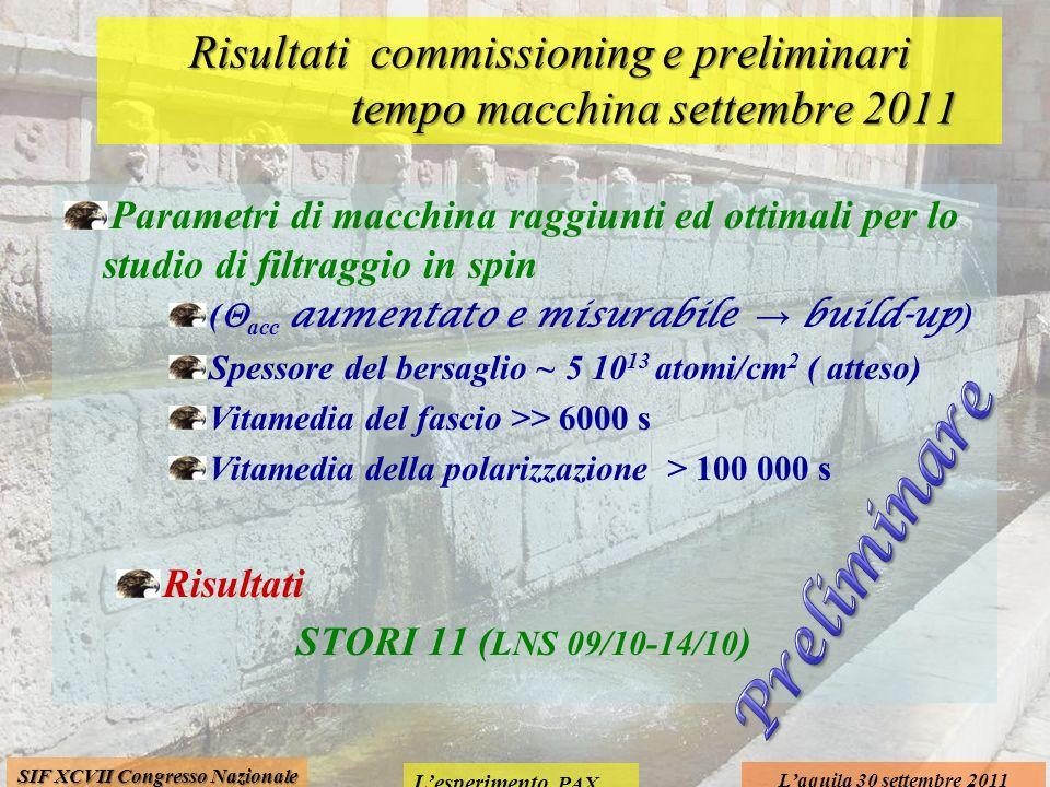 Lesperimento PAX Laquila 30 settembre 2011 SIF XCVII Congresso Nazionale Risultati commissioning e preliminari tempo macchina settembre 2011 Parametri di macchina raggiunti ed ottimali per lo studio di filtraggio in spin ( acc aumentato e misurabile build-up Spessore del bersaglio ~ 5 10 13 atomi/cm 2 ( atteso) Vitamedia del fascio >> 6000 s Vitamedia della polarizzazione > 100 000 s Risultati STORI 11 ( LNS 09/10-14/10 )