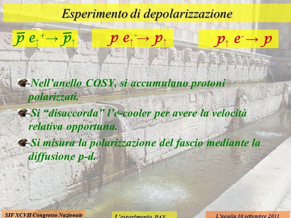 Lesperimento PAX Laquila 30 settembre 2011 SIF XCVII Congresso Nazionale Esperimento di depolarizzazione Nellanello COSY, si accumulano protoni polarizzati.