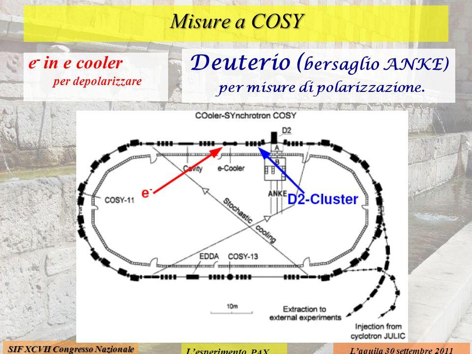 Lesperimento PAX Laquila 30 settembre 2011 SIF XCVII Congresso Nazionale Misure a COSY e - in e cooler per depolarizzare Deuterio ( bersaglio ANKE) per misure di polarizzazione.