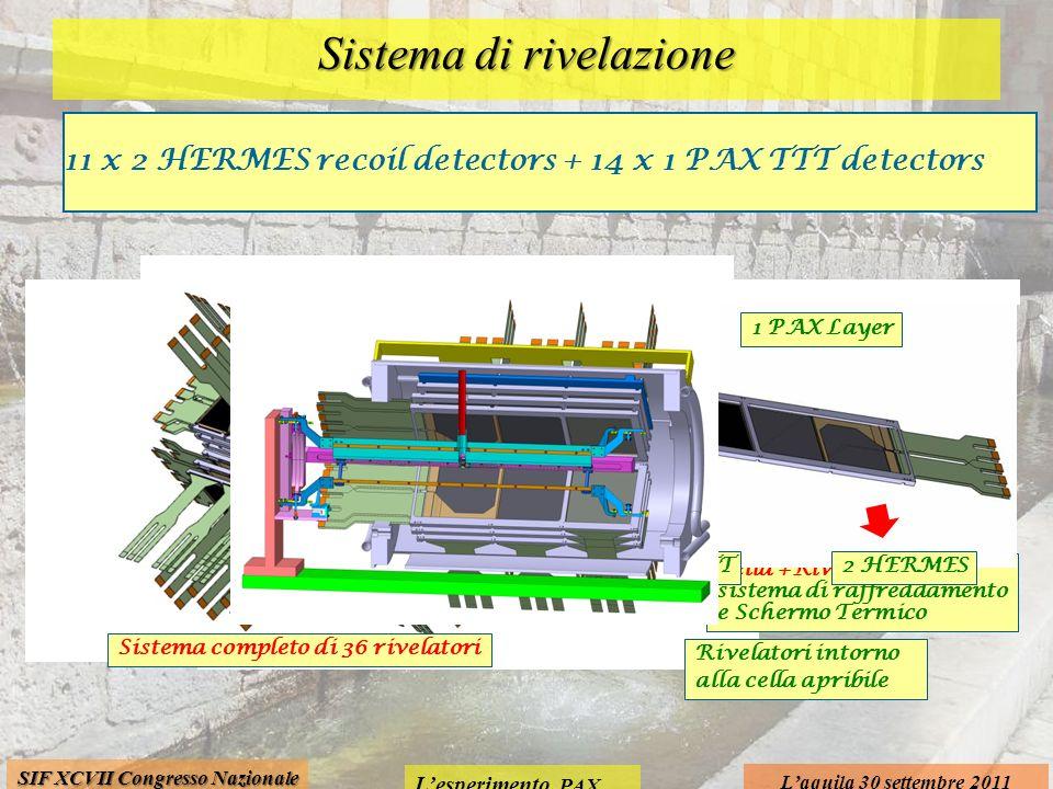 Lesperimento PAX Laquila 30 settembre 2011 SIF XCVII Congresso Nazionale Sistema di rivelazione 11 x 2 HERMES recoil detectors + 14 x 1 PAX TTT detectors Sistema completo di 36 rivelatori Cella +Rivelatori con sistema di raffreddamento e Schermo Termico Rivelatori intorno alla cella apribile 1 PAX Layer 2 HERMES1 PAX TTT