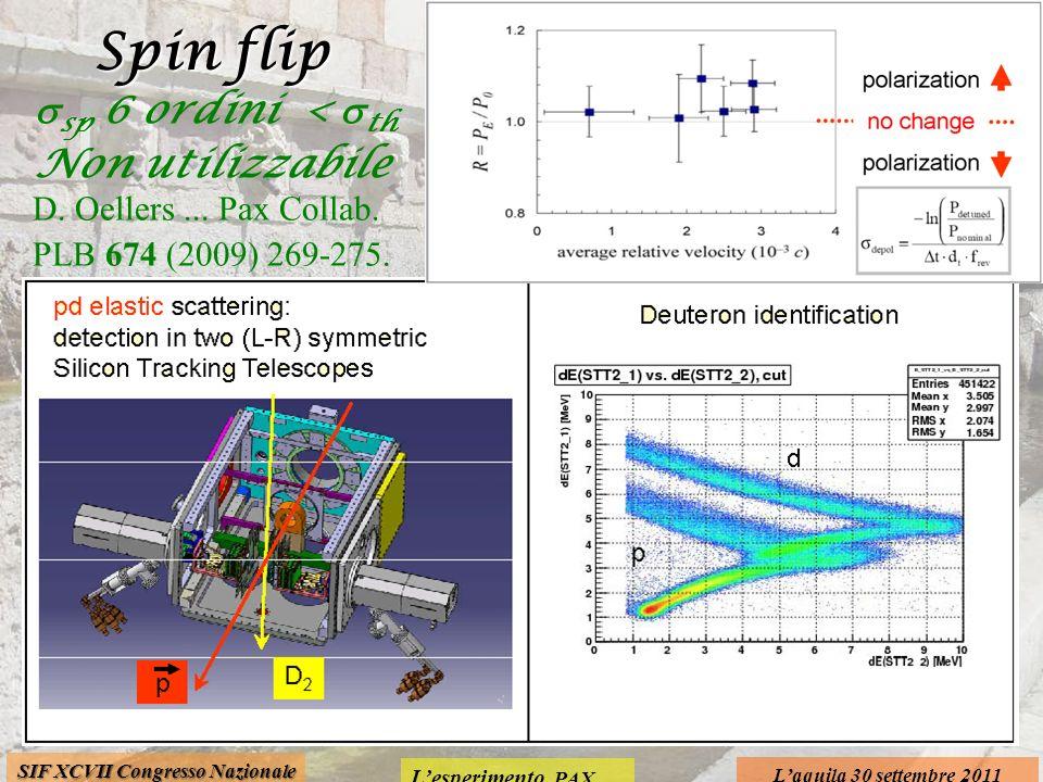 Lesperimento PAX Laquila 30 settembre 2011 SIF XCVII Congresso Nazionale Spin flip sp 6 ordini < th Non utilizzabile D.