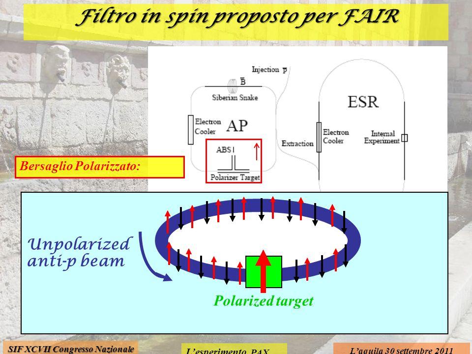 Lesperimento PAX Laquila 30 settembre 2011 SIF XCVII Congresso Nazionale Filtro in spin proposto per FAIR Unpolarized anti-p beam Polarized target Bersaglio Polarizzato: