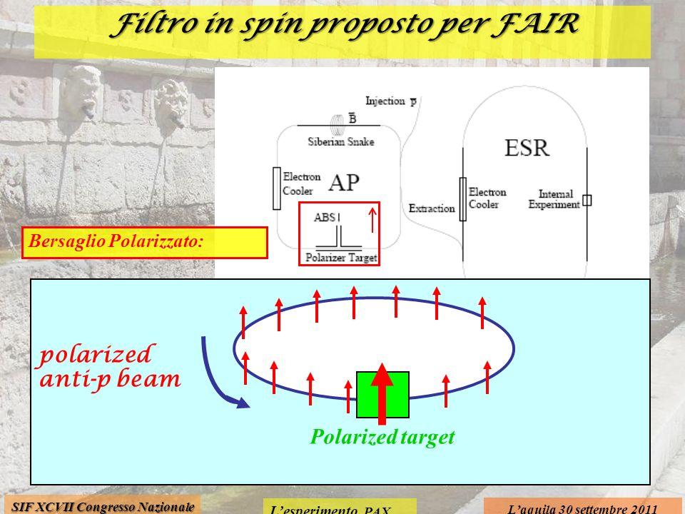 Lesperimento PAX Laquila 30 settembre 2011 SIF XCVII Congresso Nazionale Filtro in spin proposto per FAIR polarized anti-p beam Polarized target Bersaglio Polarizzato: