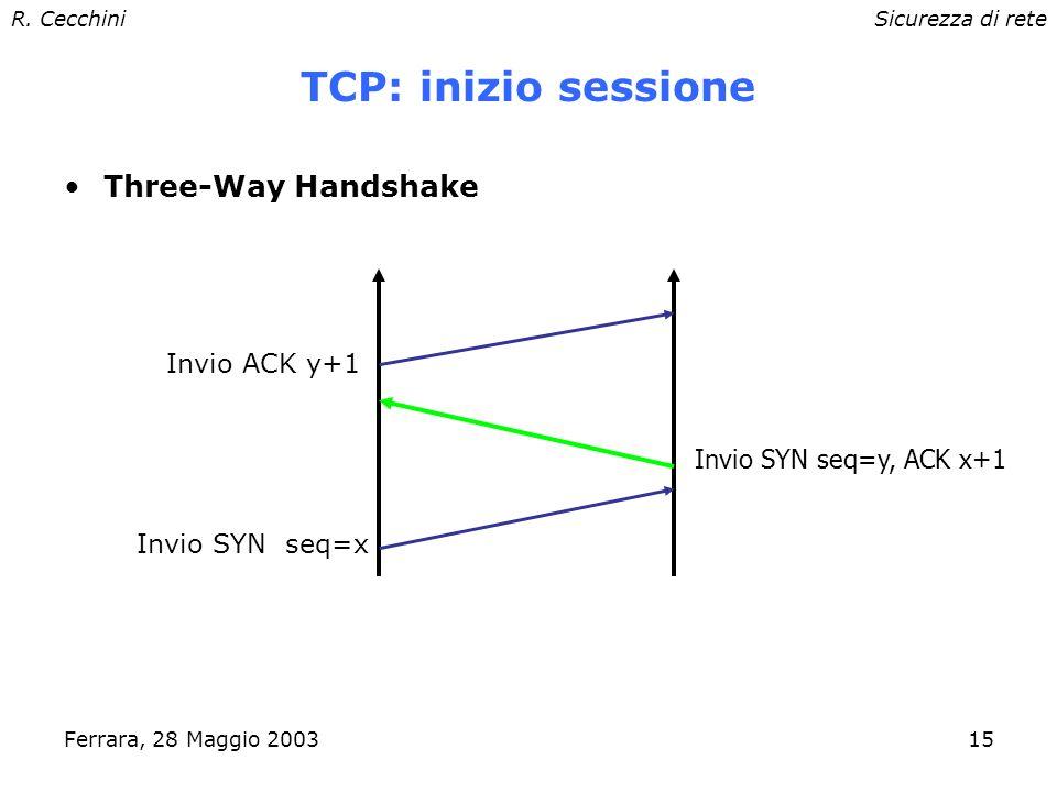 R. CecchiniSicurezza di rete Ferrara, 28 Maggio 200314 Trasmission Control Protocol Protocollo connection-oriented –controllo del flusso –affidabilità