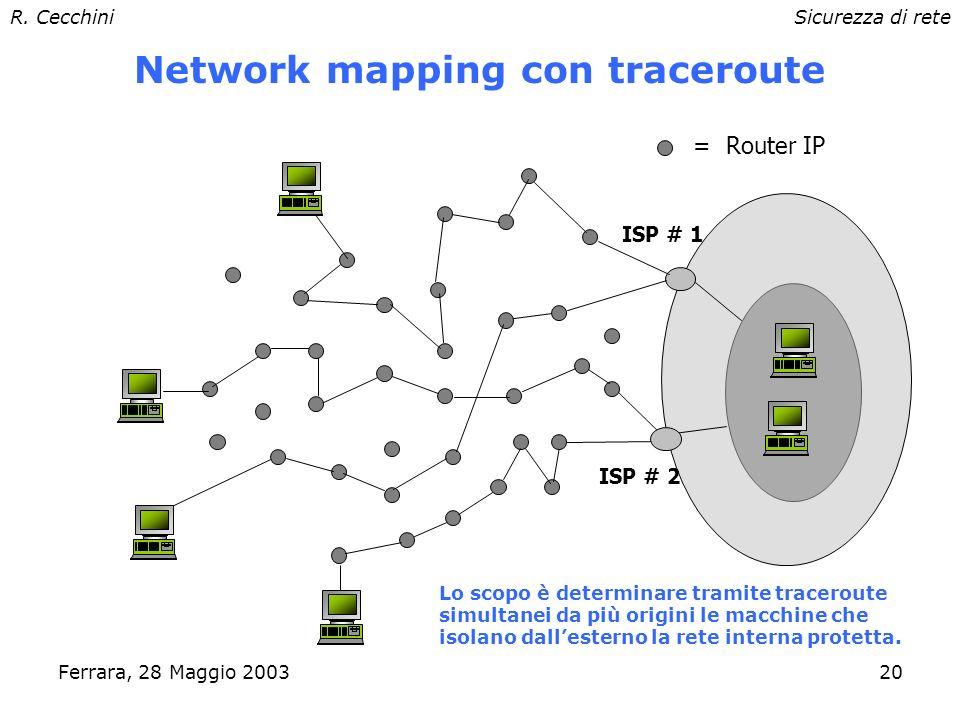 R. CecchiniSicurezza di rete Ferrara, 28 Maggio 200319 Nmap # nmap -sS -O t Starting nmap V.