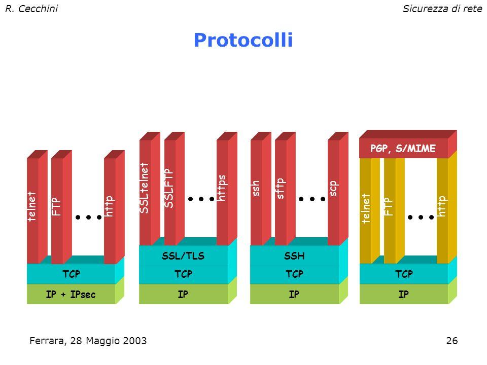 R. CecchiniSicurezza di rete Ferrara, 28 Maggio 200325 Distributed DoS (DDoS) Attacchi DoS provenienti contemporaneamente da più sorgenti (anche ~ 100