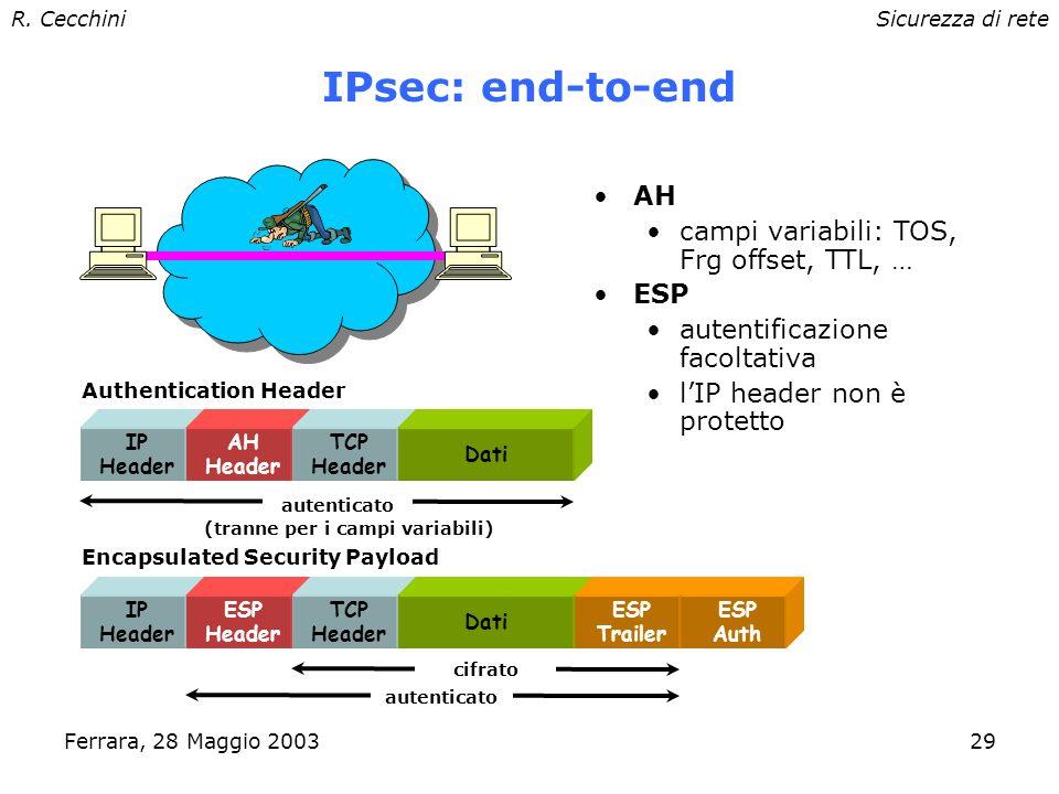 R. CecchiniSicurezza di rete Ferrara, 28 Maggio 200328 IPsec Autenticazione e cifratura al livello Network –Authentication Header (AH) autentifica ogn