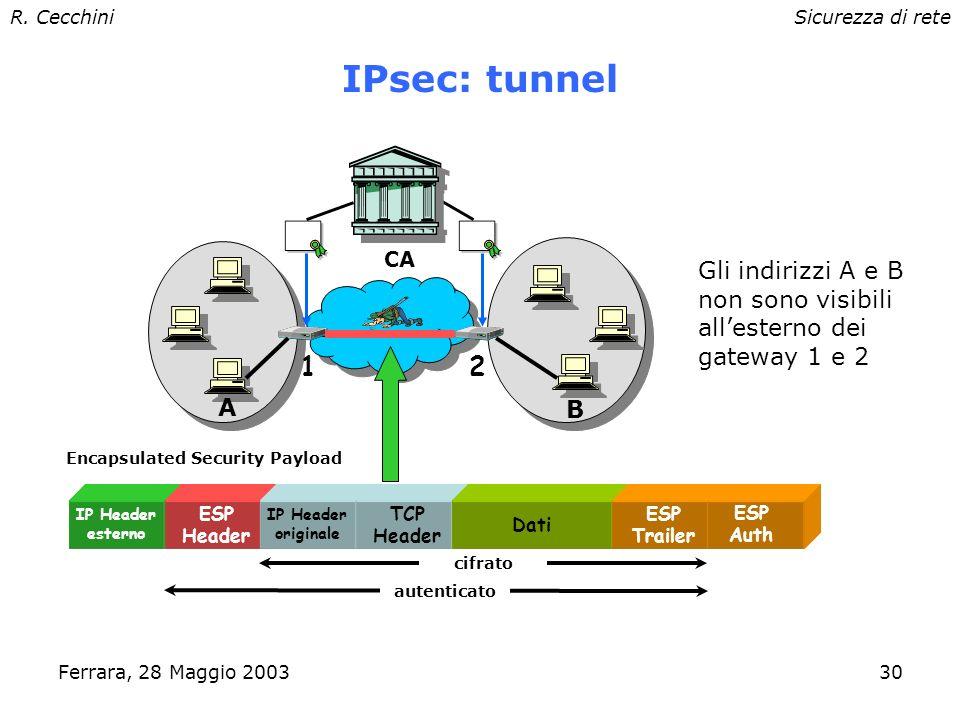 R. CecchiniSicurezza di rete Ferrara, 28 Maggio 200329 IPsec: end-to-end IP Header AH Header TCP Header Dati Authentication Header (tranne per i campi