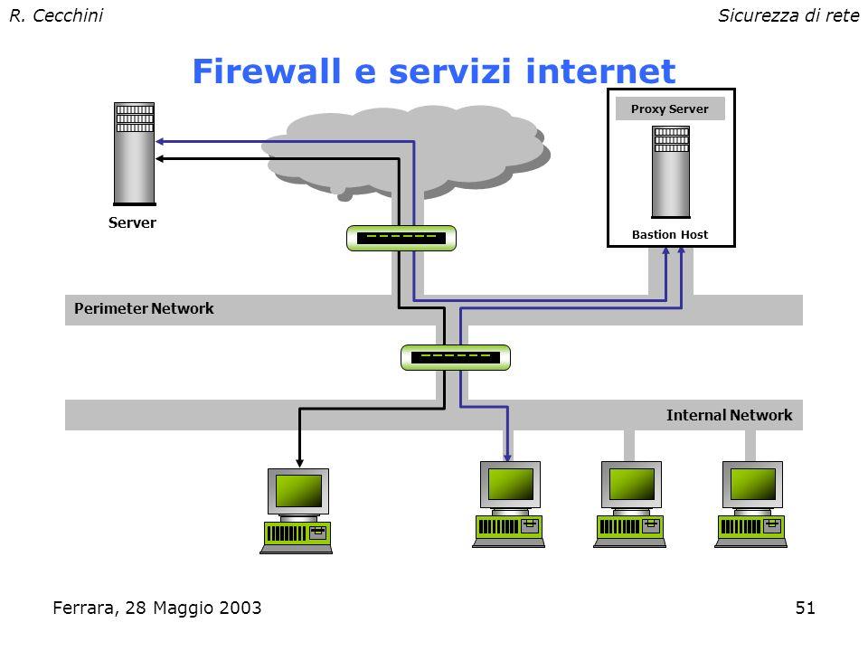 R. CecchiniSicurezza di rete Ferrara, 28 Maggio 200350 IP masquerading Incluso nel kernel di Linux. Permette la traduzione degli indirizzi di rete (NA