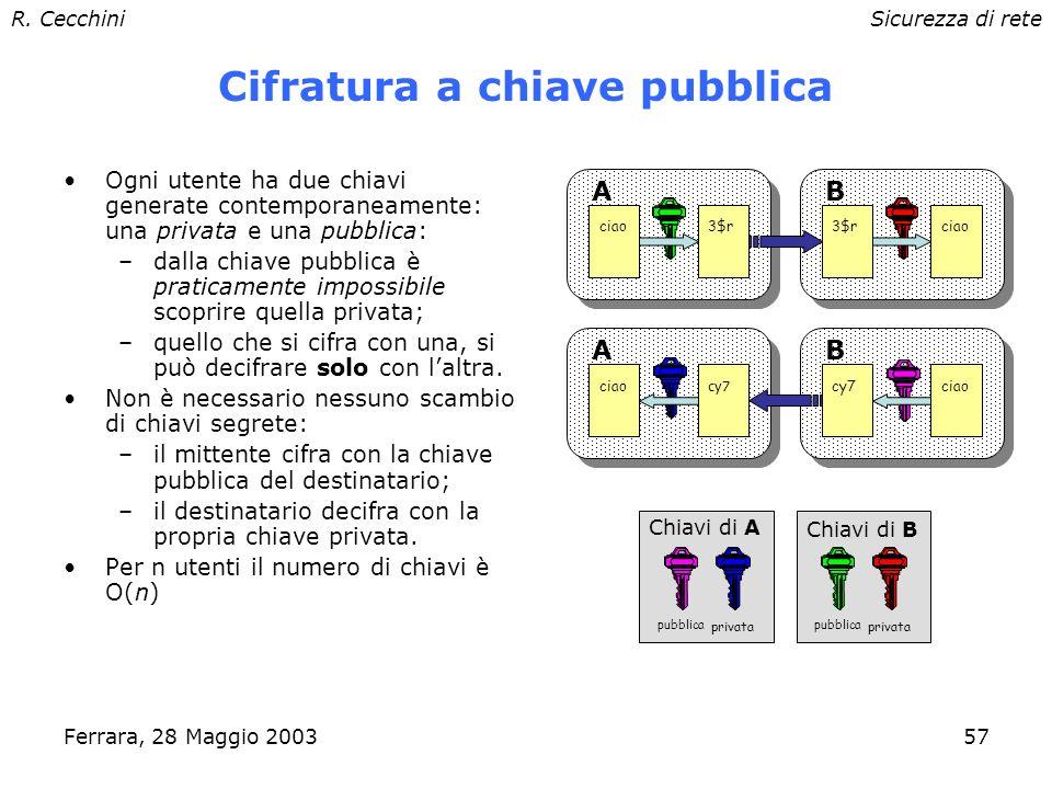 R. CecchiniSicurezza di rete Ferrara, 28 Maggio 200356 Cifratura a chiave privata Richiede una chiave segreta nota solo ai corrispondenti La stessa ch