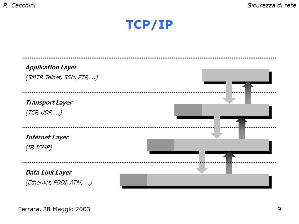 R. CecchiniSicurezza di rete Ferrara, 28 Maggio 20038 Protezioni Host –strumenti di intrusion detection e controllo COPS, Tiger, tripwire, swatch –per