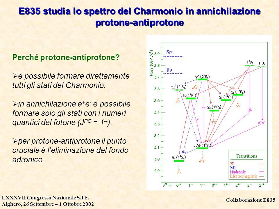 Collaborazione E835 LXXXVII Congresso Nazionale S.I.F. Alghero, 26 Settembre – 1 Ottobre 2002 E835 studia lo spettro del Charmonio in annichilazione p