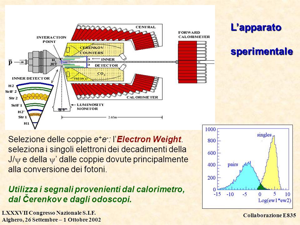 Collaborazione E835 LXXXVII Congresso Nazionale S.I.F. Alghero, 26 Settembre – 1 Ottobre 2002 Lapparatosperimentale Selezione delle coppie e + e - : l