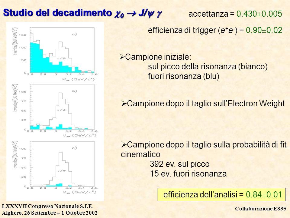 Collaborazione E835 LXXXVII Congresso Nazionale S.I.F. Alghero, 26 Settembre – 1 Ottobre 2002 accettanza = 0.430±0.005 efficienza di trigger (e + e -