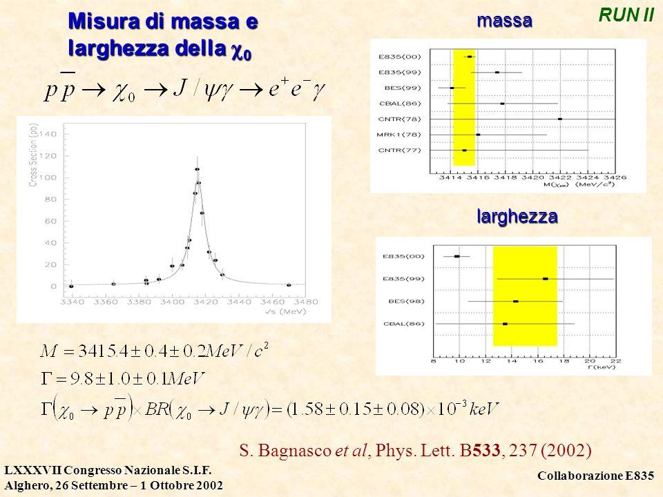 Collaborazione E835 LXXXVII Congresso Nazionale S.I.F. Alghero, 26 Settembre – 1 Ottobre 2002 Misura di massa e larghezza della 0 massa larghezza RUN