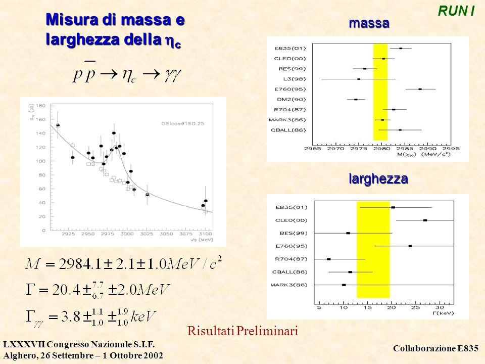 Collaborazione E835 LXXXVII Congresso Nazionale S.I.F. Alghero, 26 Settembre – 1 Ottobre 2002 Misura di massa e larghezza della c massa larghezza RUN