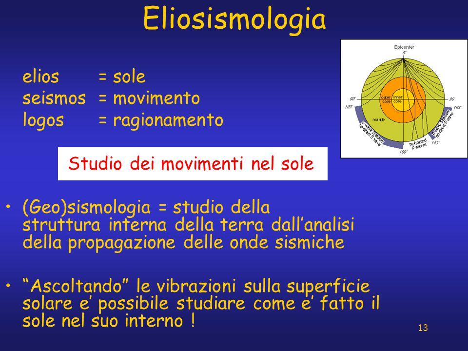 13 elios= sole seismos= movimento logos = ragionamento Studio dei movimenti nel sole (Geo)sismologia = studio della struttura interna della terra dall