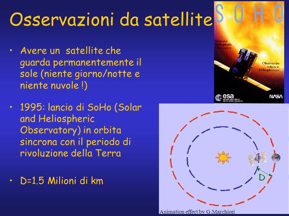 19 Osservazioni da satellite Avere un satellite che guarda permanentemente il sole (niente giorno/notte e niente nuvole !) 1995: lancio di SoHo (Solar