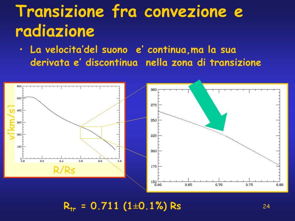 24 Transizione fra convezione e radiazione La velocitadel suono e continua,ma la sua derivata e discontinua nella zona di transizione v[km/s] R/Rs R t