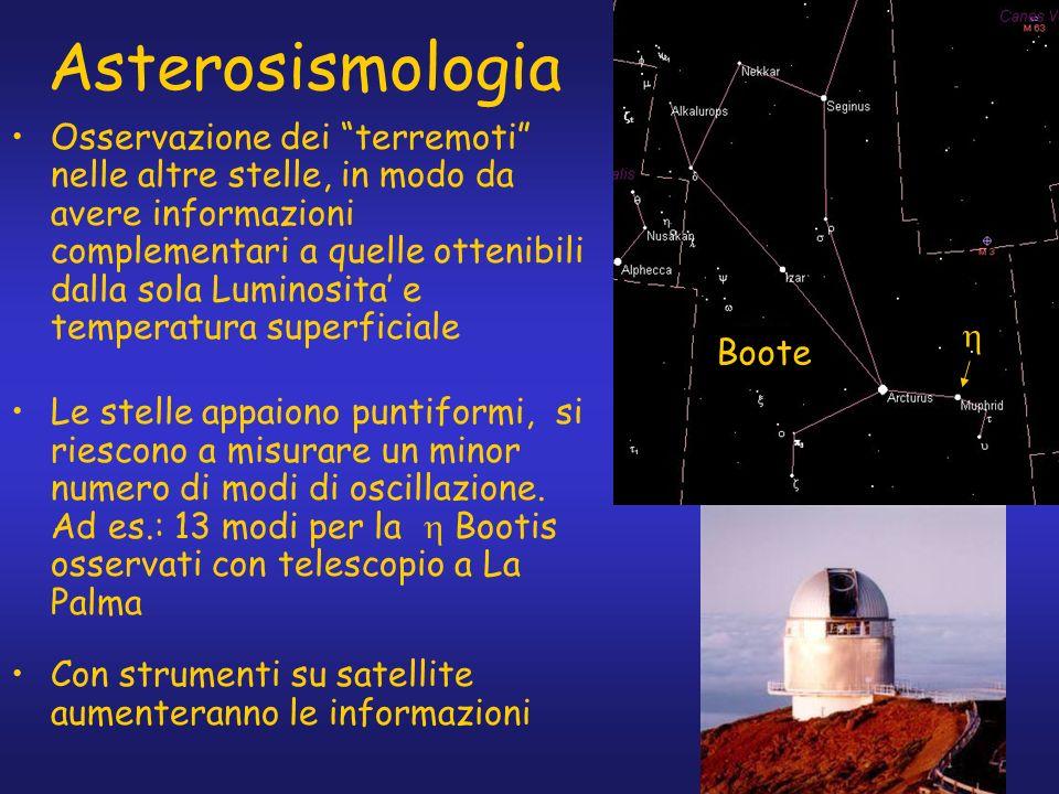 27 Asterosismologia Osservazione dei terremoti nelle altre stelle, in modo da avere informazioni complementari a quelle ottenibili dalla sola Luminosi