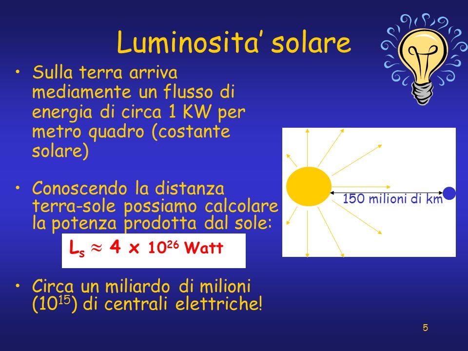 5 Sulla terra arriva mediamente un flusso di energia di circa 1 KW per metro quadro (costante solare) Conoscendo la distanza terra-sole possiamo calco