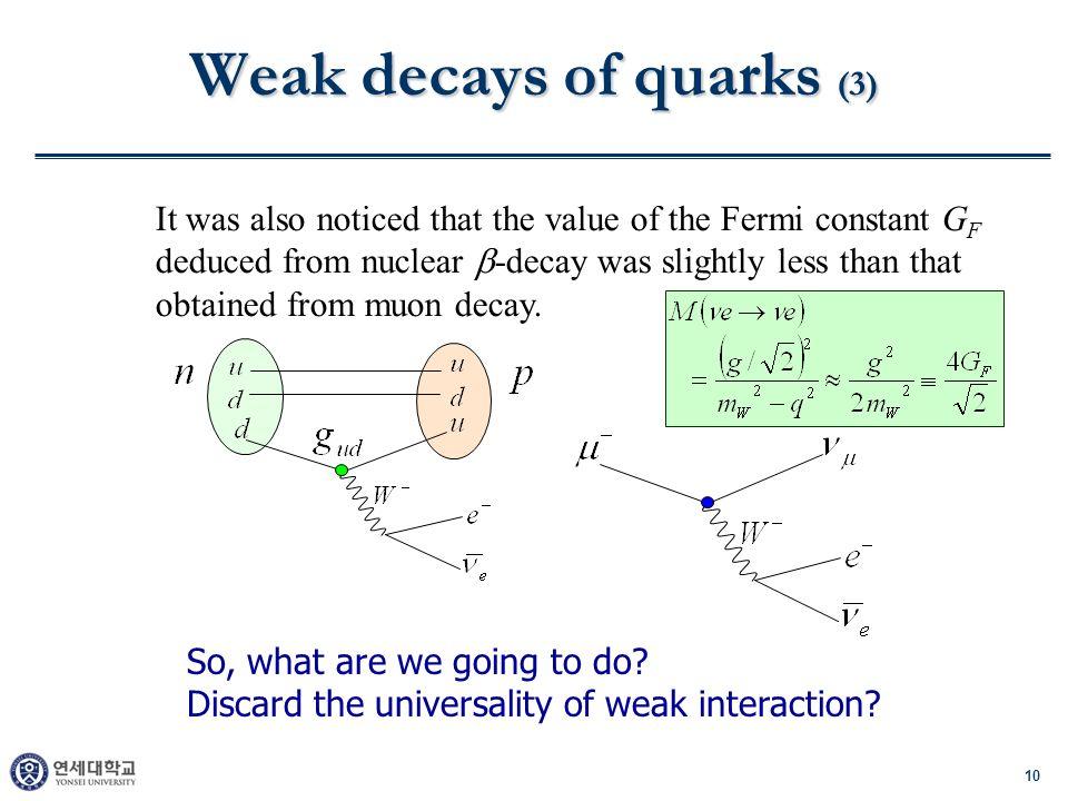langolo di Cabibbo,richiami Osservazioni sperimentali i decadimenti che implicano S=1 sono molto soppressi rispetto ai decadimenti con S=0.