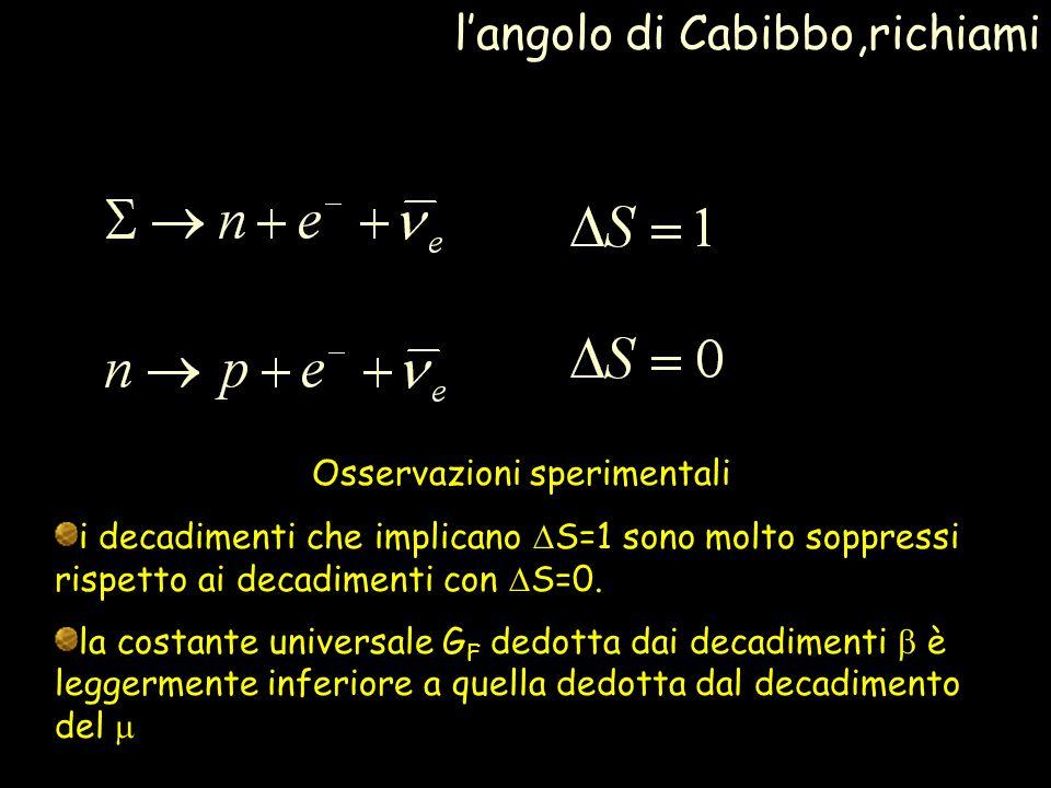 langolo di Cabibbo,richiami Osservazioni sperimentali i decadimenti che implicano S=1 sono molto soppressi rispetto ai decadimenti con S=0. la costant