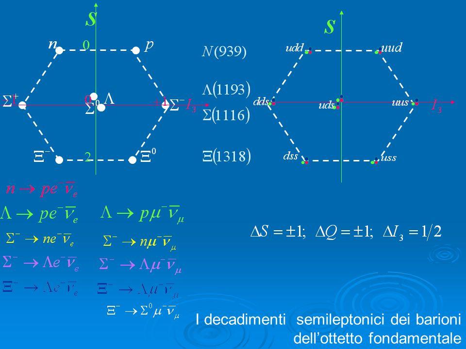 I decadimenti semileptonici dei barioni dellottetto fondamentale