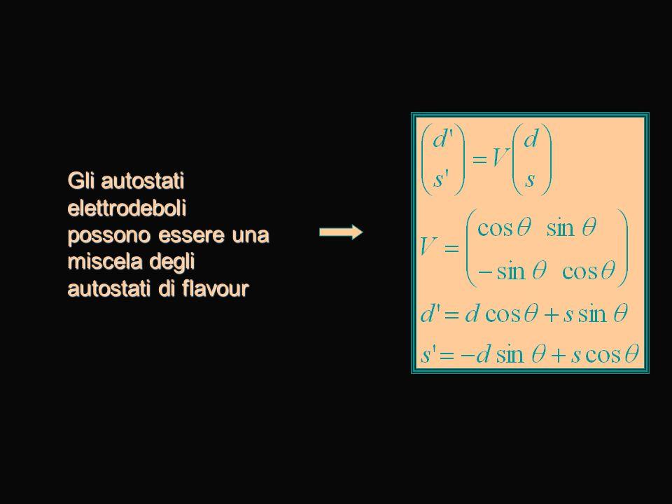 Gli autostati elettrodeboli possono essere una miscela degli autostati di flavour