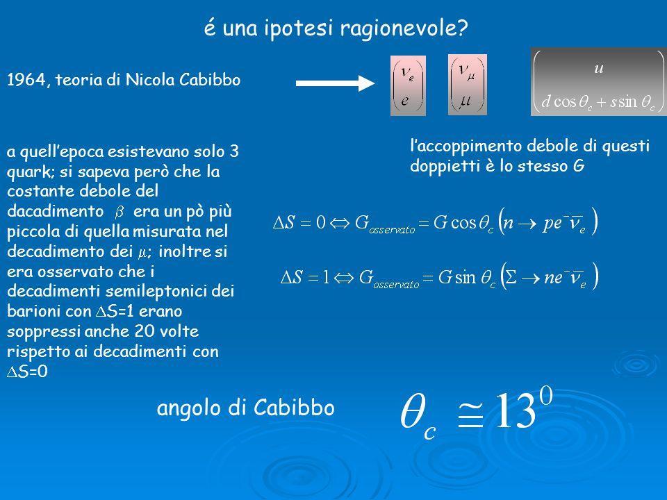 é una ipotesi ragionevole? 1964, teoria di Nicola Cabibbo a quellepoca esistevano solo 3 quark; si sapeva però che la costante debole del dacadimento