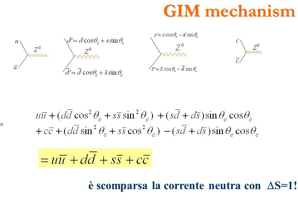 GIM mechanism è scomparsa la corrente neutra con S=1!