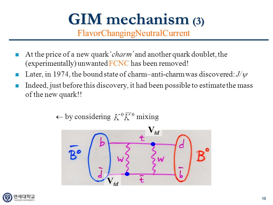 18 GIM mechanism (3) At the price of a new quark charm and another quark doublet, the (experimentally) unwanted FCNC has been removed! Later, in 1974,