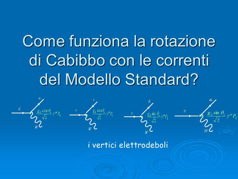 Come funziona la rotazione di Cabibbo con le correnti del Modello Standard i vertici elettrodeboli