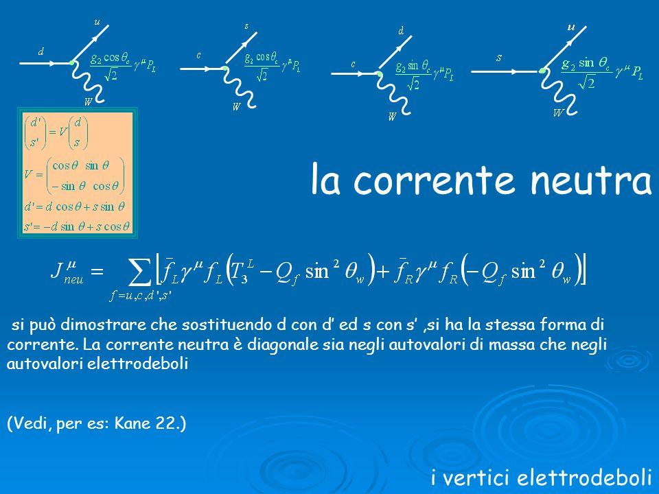 i vertici elettrodeboli si può dimostrare che sostituendo d con d ed s con s,si ha la stessa forma di corrente. La corrente neutra è diagonale sia neg