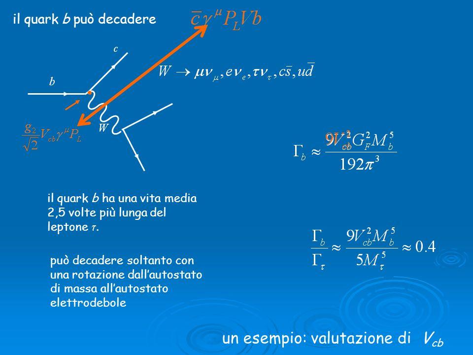 un esempio: valutazione di V cb il quark b può decadere il quark b ha una vita media 2,5 volte più lunga del leptone. può decadere soltanto con una ro