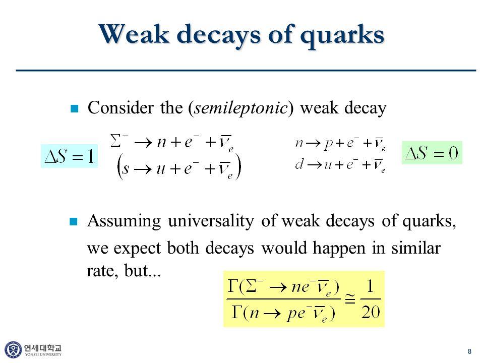 8 Weak decays of quarks n Consider the (semileptonic) weak decay n Assuming universality of weak decays of quarks, we expect both decays would happen in similar rate, but...