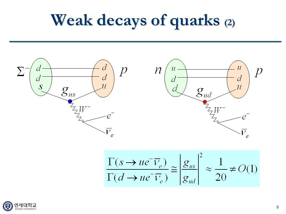 9 Weak decays of quarks (2)