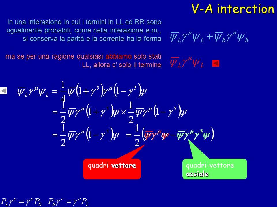 in una interazione in cui i termini in LL ed RR sono ugualmente probabili, come nella interazione e.m., si conserva la parità e la corrente ha la form