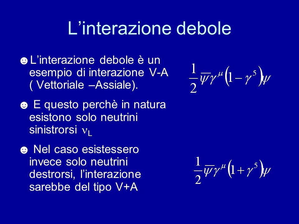 Linterazione debole Linterazione debole è un esempio di interazione V-A ( Vettoriale –Assiale). E questo perchè in natura esistono solo neutrini sinis