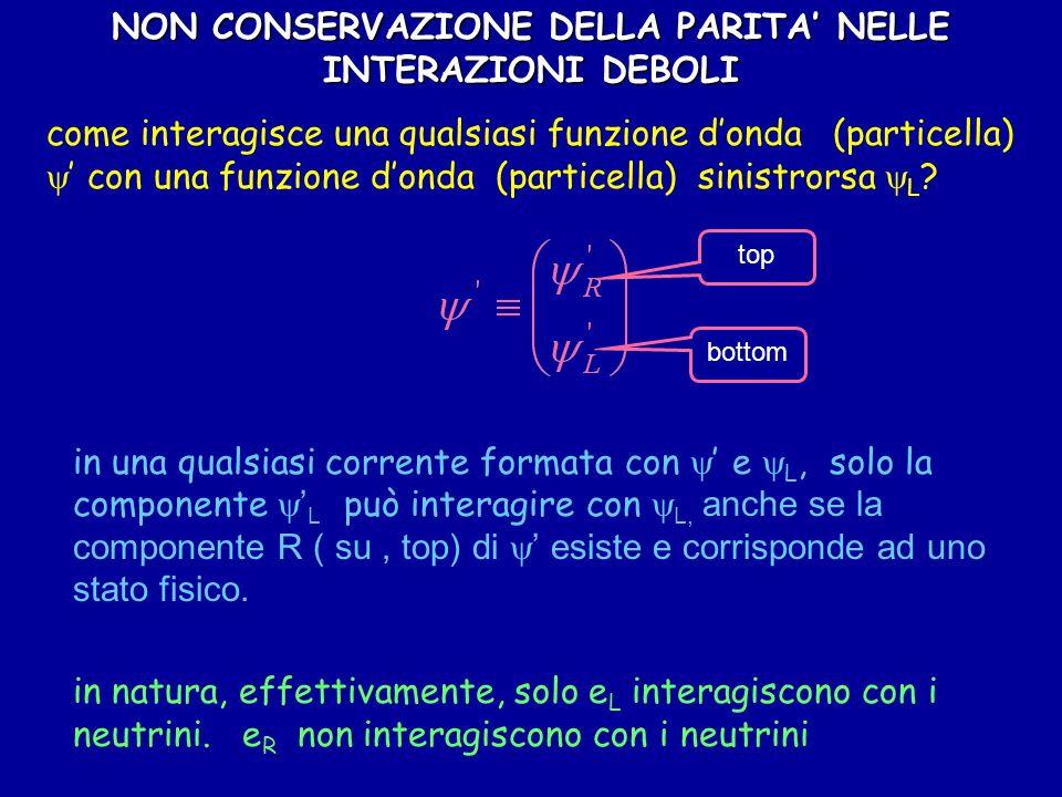 come interagisce una qualsiasi funzione donda (particella) con una funzione donda (particella) sinistrorsa L ? in una qualsiasi corrente formata con e