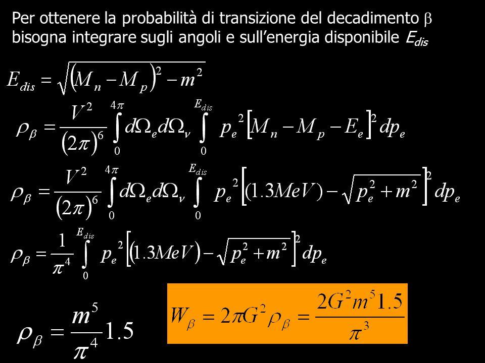 Per ottenere la probabilità di transizione del decadimento bisogna integrare sugli angoli e sullenergia disponibile E dis