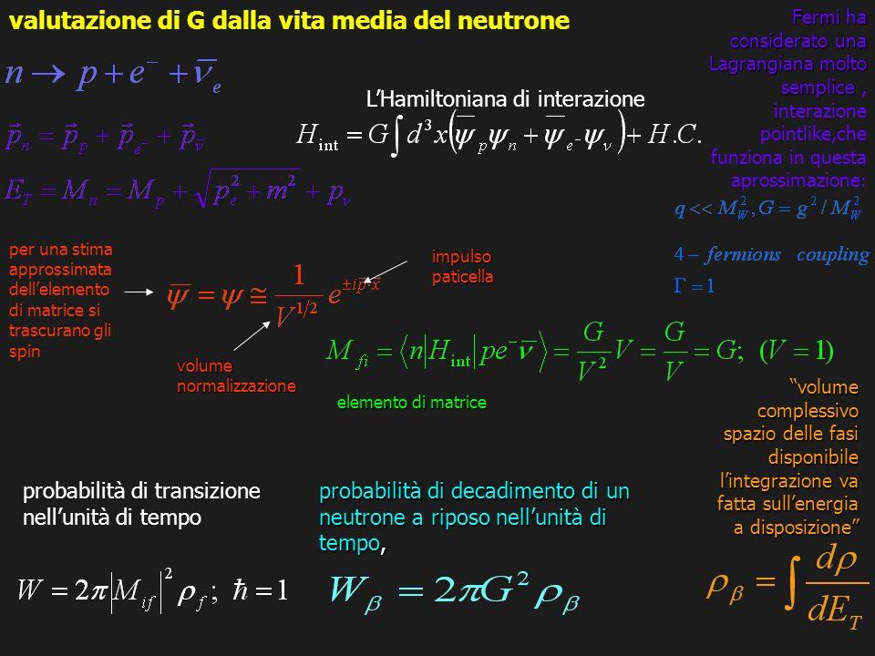 LHamiltoniana di interazione impulso paticella volume normalizzazione per una stima approssimata dellelemento di matrice si trascurano gli spin probab