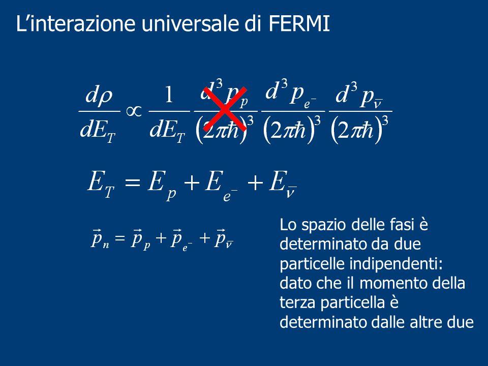 Linterazione universale di FERMI Lo spazio delle fasi è determinato da due particelle indipendenti: dato che il momento della terza particella è deter