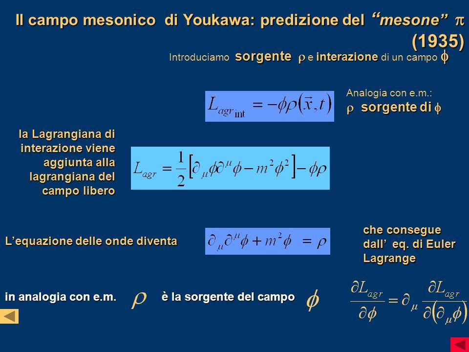 Le regole di Feynman Una corrente: = è la carica elettrica è la carica elettrica Il fattore è tale per cui il termine è un quadrivettore.