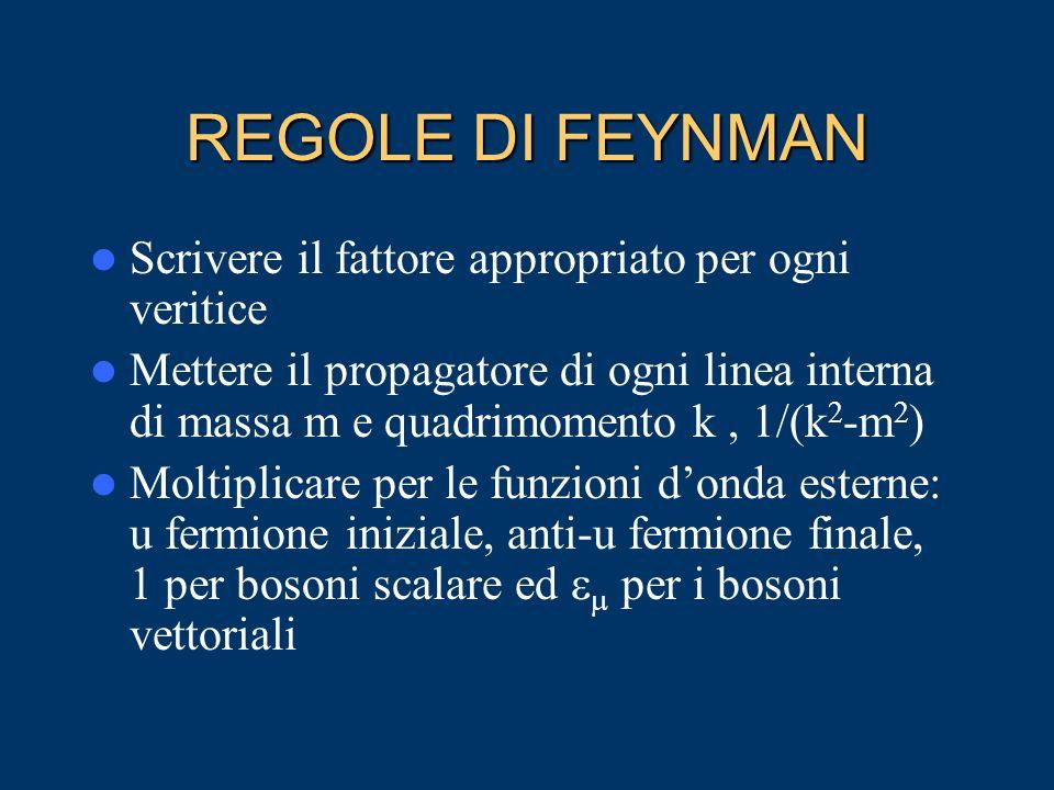 REGOLE DI FEYNMAN Scrivere il fattore appropriato per ogni veritice Mettere il propagatore di ogni linea interna di massa m e quadrimomento k, 1/(k 2