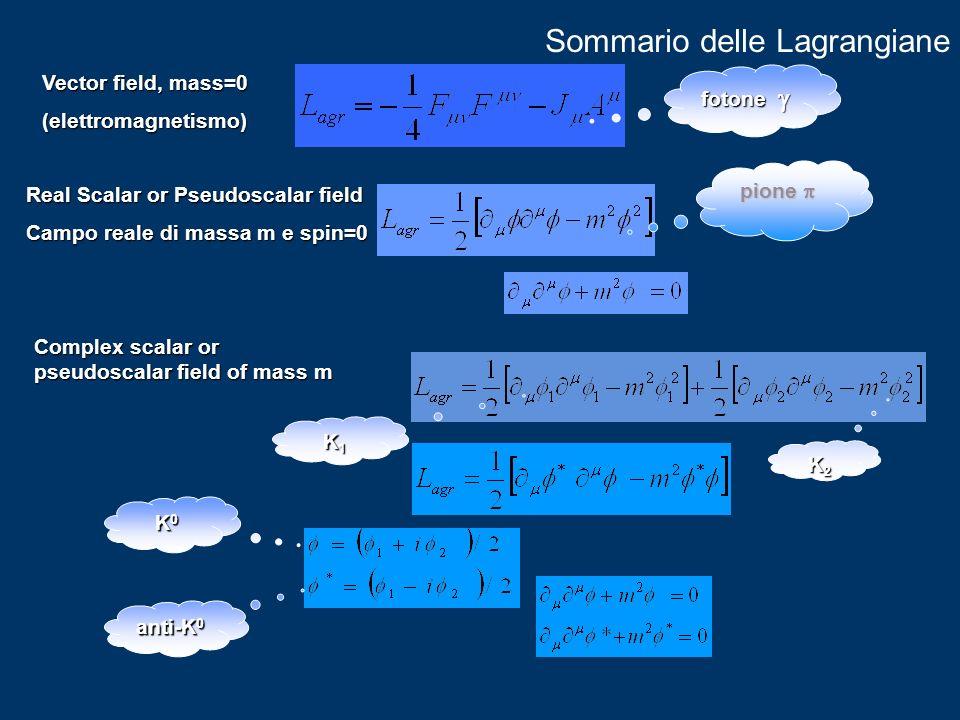 Sommario delle Lagrangiane Vector field, mass=0 (elettromagnetismo) Real Scalar or Pseudoscalar field Campo reale di massa m e spin=0 Complex scalar o