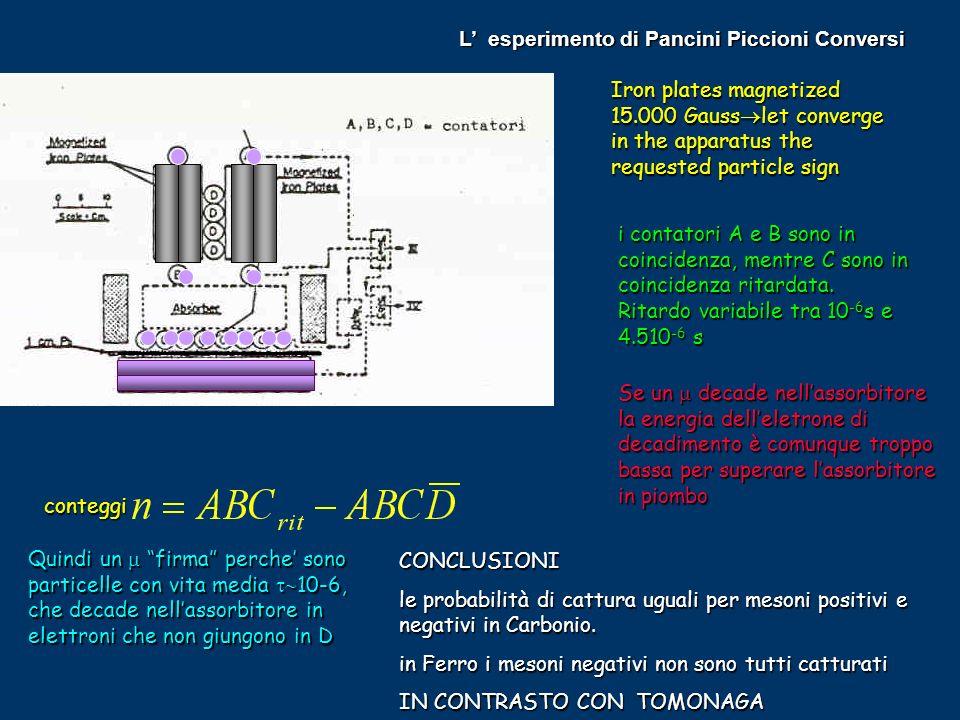 L esperimento di Pancini Piccioni Conversi Iron plates magnetized 15.000 Gauss let converge in the apparatus the requested particle sign i contatori A