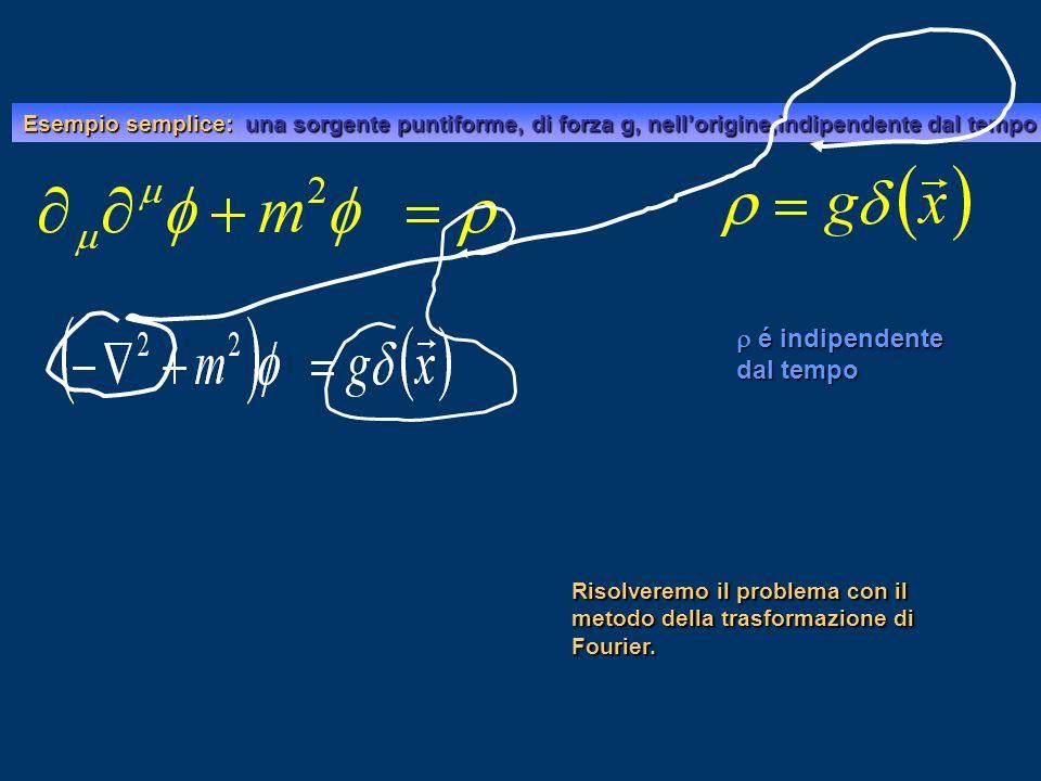 Esempio semplice: una sorgente puntiforme, di forza g, nellorigine,indipendente dal tempo Risolveremo il problema con il metodo della trasformazione d